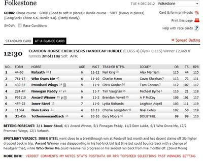 Racing Post Racecard