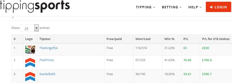 TippingSports Tipsters